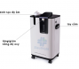 Máy tạo oxy 3 lít dung tích thích hợp để sử dụng tại nhà